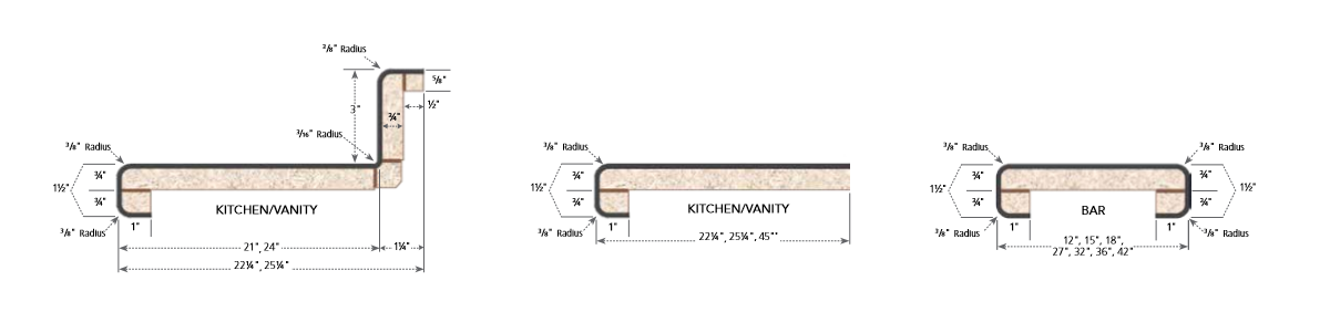 Futura Kitchen, Vanity, and Bar Specs 2 - Laminate Countertops