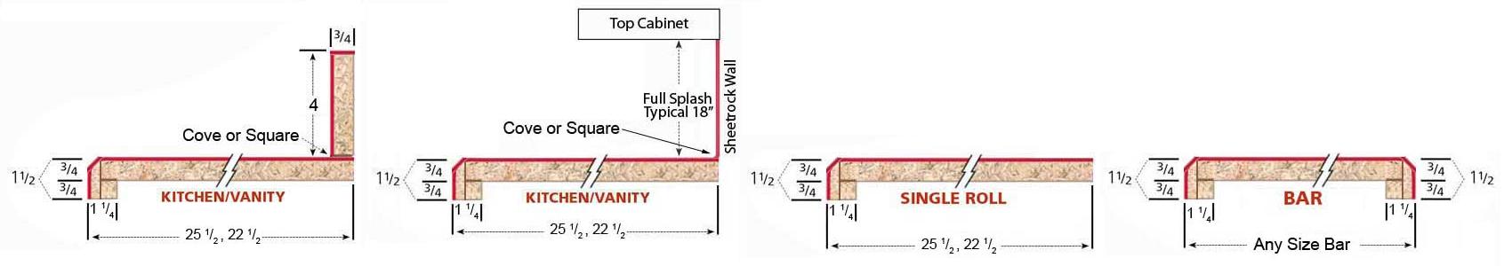 Lc Bevel Edge Profile 45 176 Angle Cut Laminate Countertops