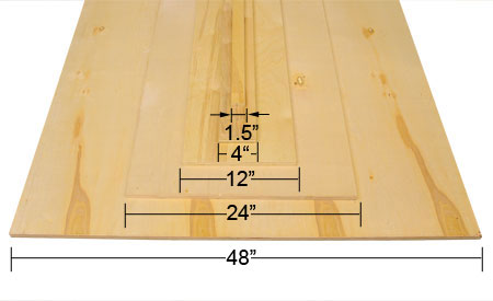 Plywood - Laminate Countertops